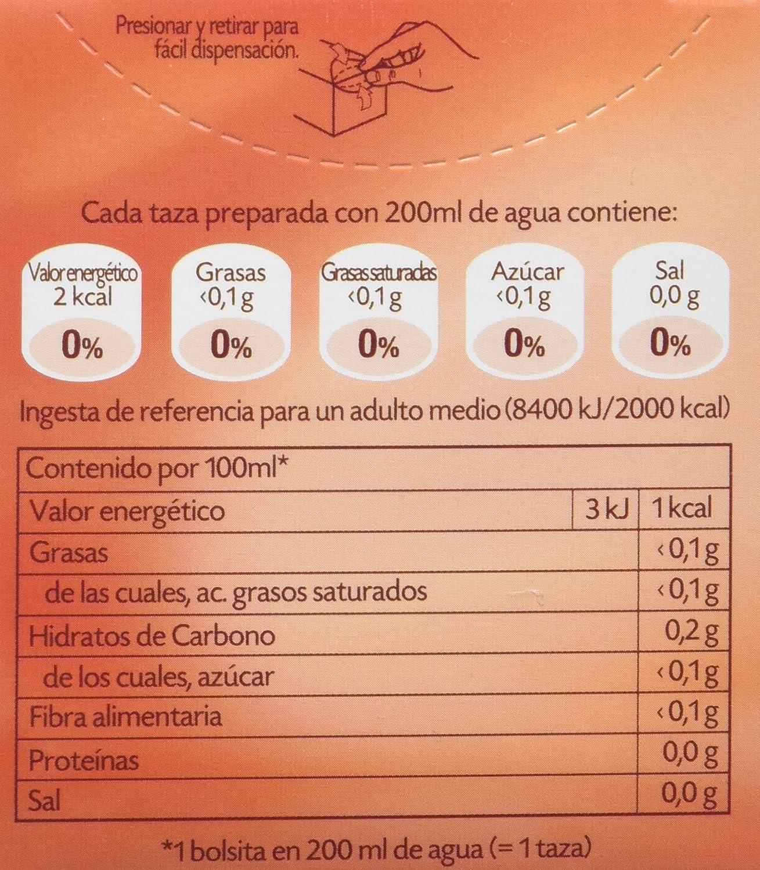 Pompadour Infusión Escaramujo Hibisco - 20 Bolsitas: Amazon.es: Amazon Pantry