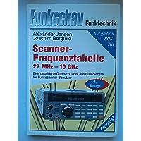 Scanner-Frequenztabelle 27 MHz - 10 GHz. Eine detaillierte Übersicht über alle Funkdienste für Funkscanner Benutzer
