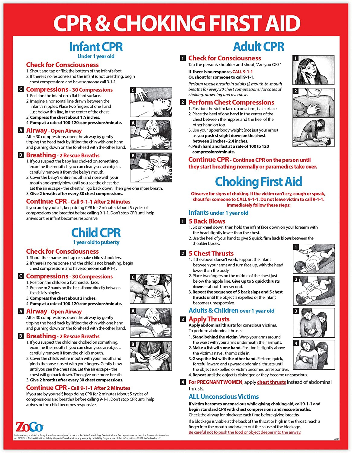 This is a photo of Printable Chart of First Aid Procedures regarding certificate template