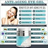 Eye Gel for Dark Circles Puffiness Wrinkles and