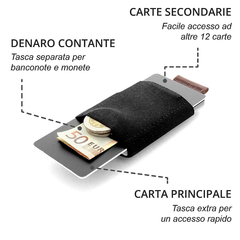 Carbonio Nero JAIMIE JACOBS Nano Boy Mini Portafoglio Porta Carte di Credito sottile Mini Wallet Portafoglio uomo piccolo dal design minimalista Porta tessere slim tascabile