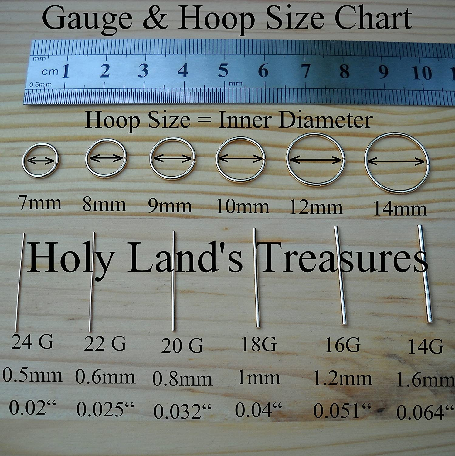 Funky wire gauge chart mm photo electrical and wiring diagram unique wire gauge size chart actual size photo everything you need greentooth Gallery