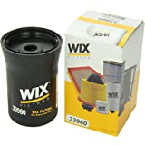 WIX Filters - 33960 Heavy Duty Spin On Fuel Water Separator, Pack of 1