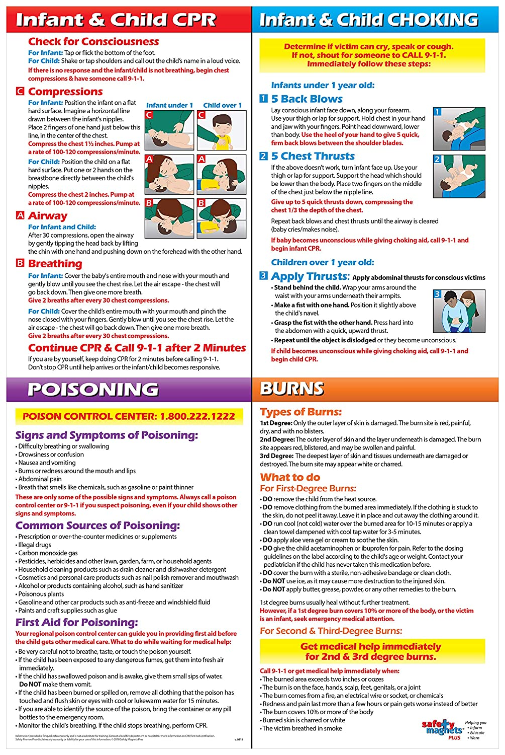 Infant & Child CPR, Choking, Poisoning & Burns First Aid Chart/Poster - 12  x 18 in  - Non-Laminated