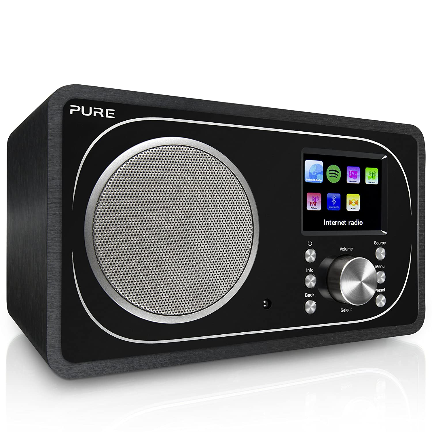 Portable Radios And Dab The Radio Builder Mw Receiverreflexive Radio2t Pure Evoke F3 Internet Digital Fm With Spotify Connect