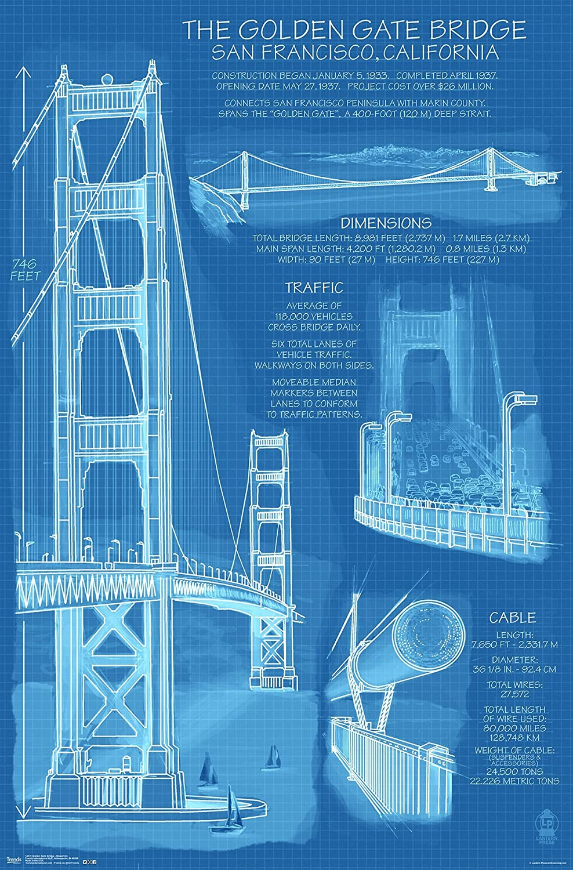 Amazon.com: Trends International Golden Gate Bridge Blueprints ...