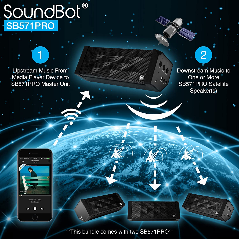 Amazon.com: SoundBot SB571PRO Bluetooth QUADIO Satellite Portable ...