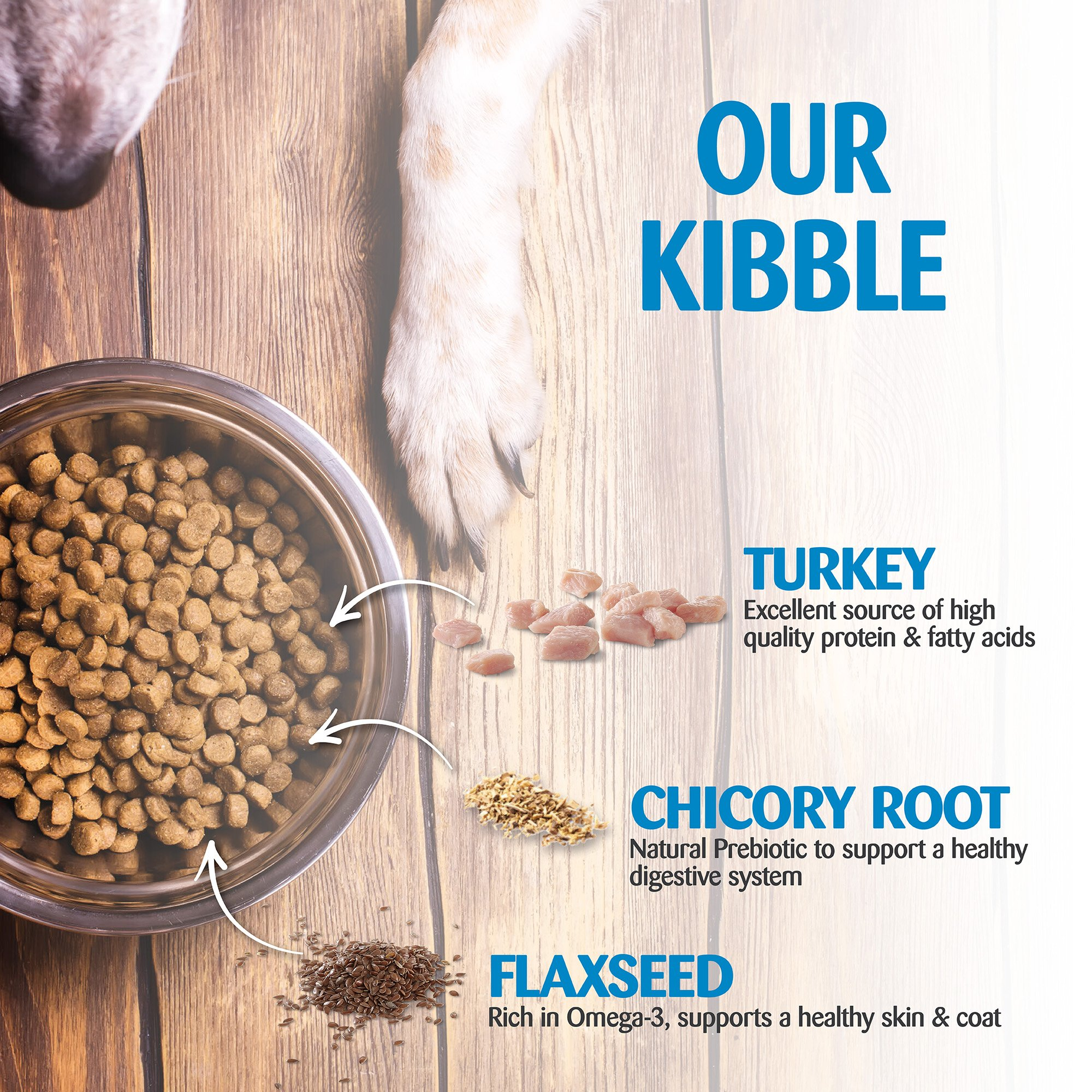Wellness Simple Natural Grain Free Dry Limited Ingredient Dog Food, Turkey & Potato, 26-Pound Bag by Wellness Natural Pet Food (Image #4)