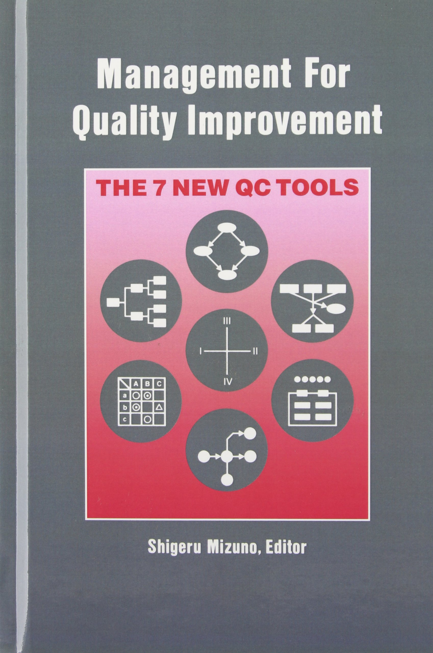Management For Quality Improvement  The 7 New QC Tools  The New 7 Quality Control Tools  Productivity's Shopfloor