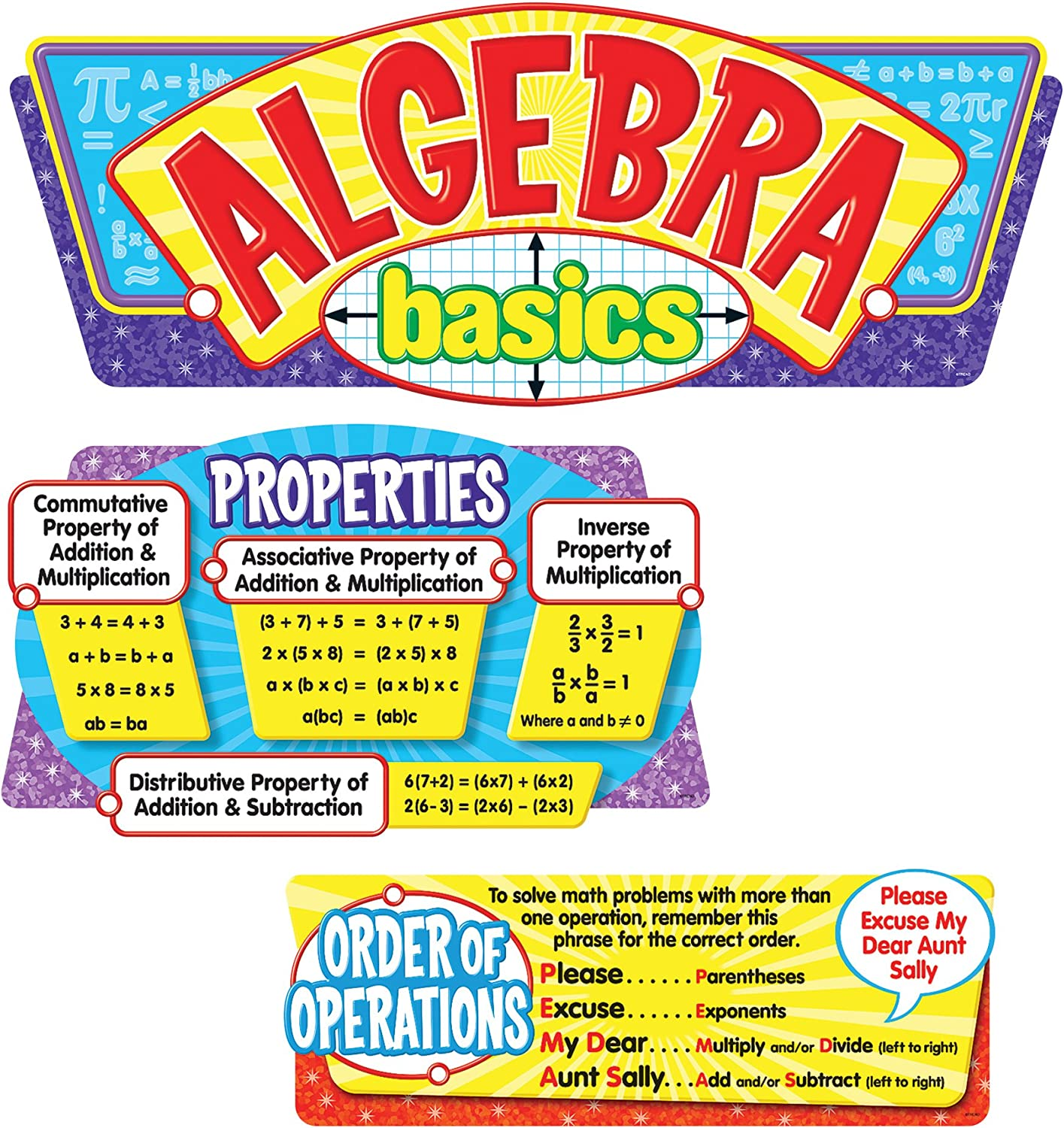 algebra bulletin board chart sets manipulatives