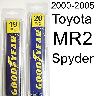 """product image for Toyota MR2 Spyder (2000-2005) Wiper Blade Kit - Set Includes 20"""" (Driver Side), 19"""" (Passenger Side) (2 Blades Total)"""
