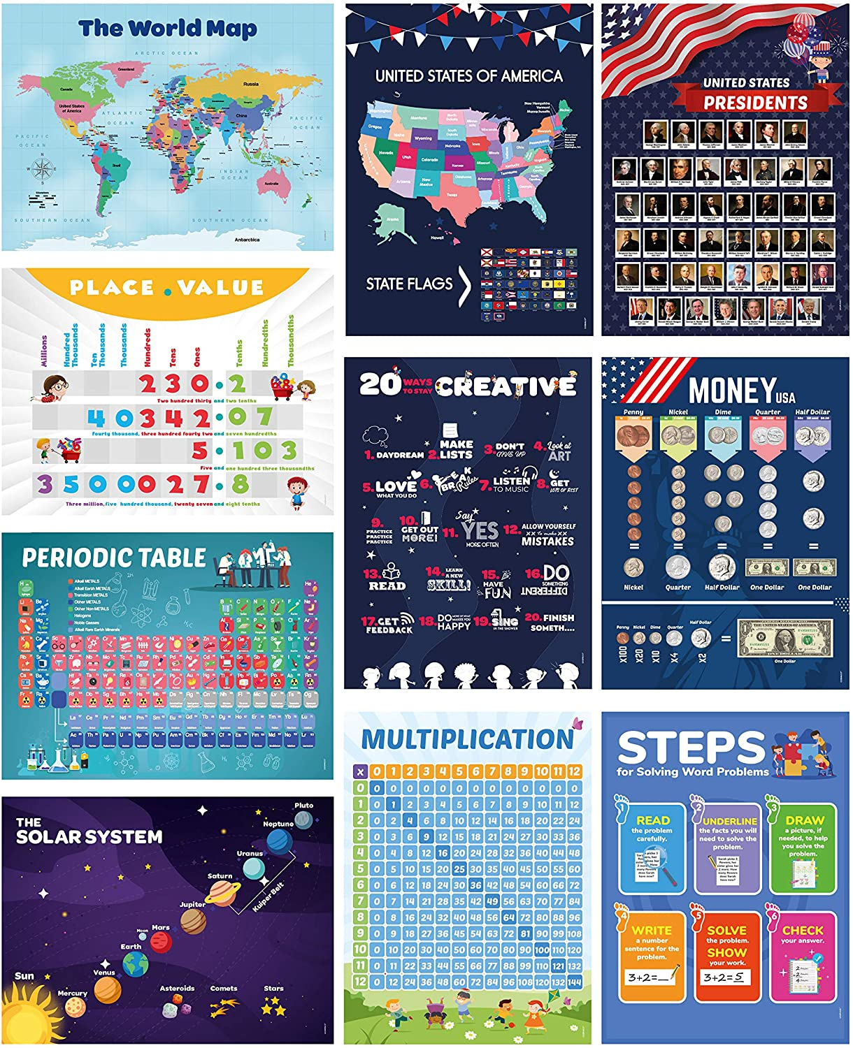 37 x 24 Size School Specialty Periodic Poster