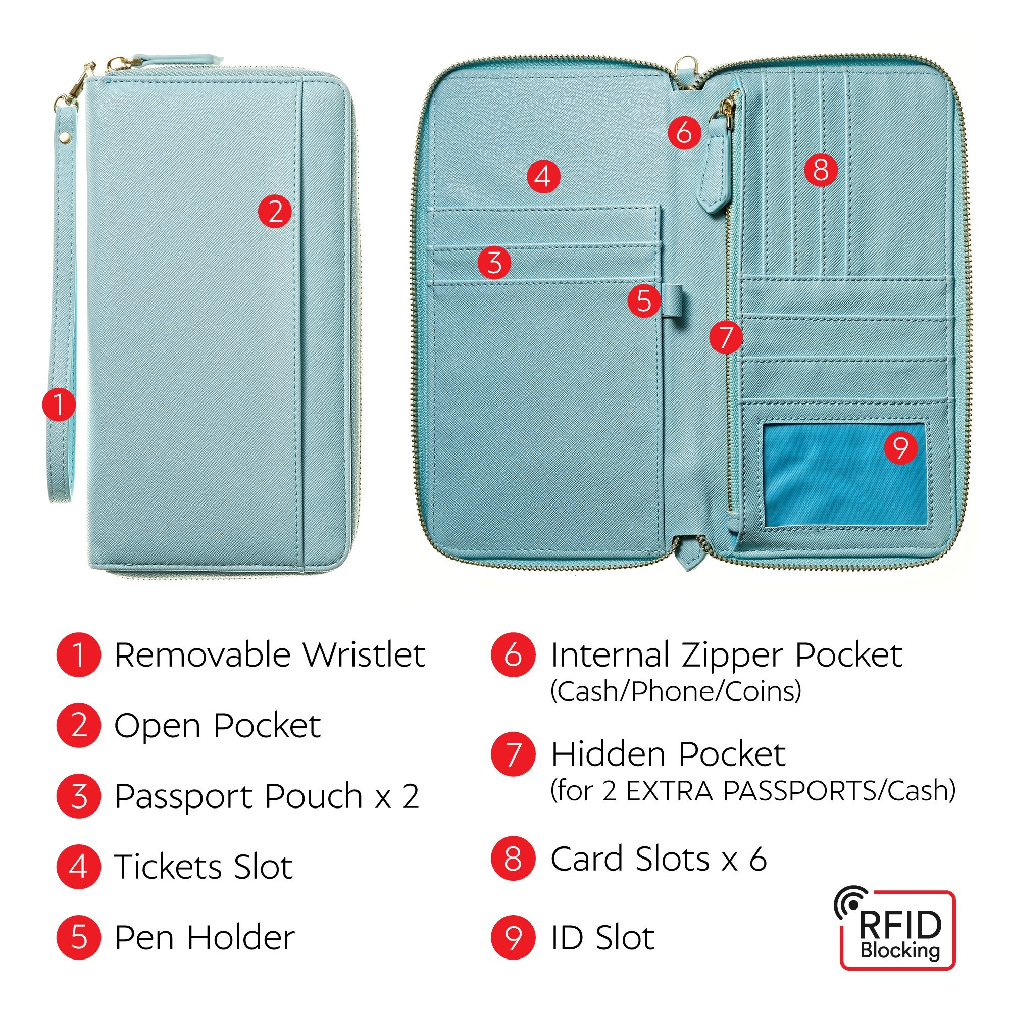 Travel Document Organizer & RFID Passport Wallet Case, Family Passport Holder Id (Blue Sky) by Apadi (Image #3)
