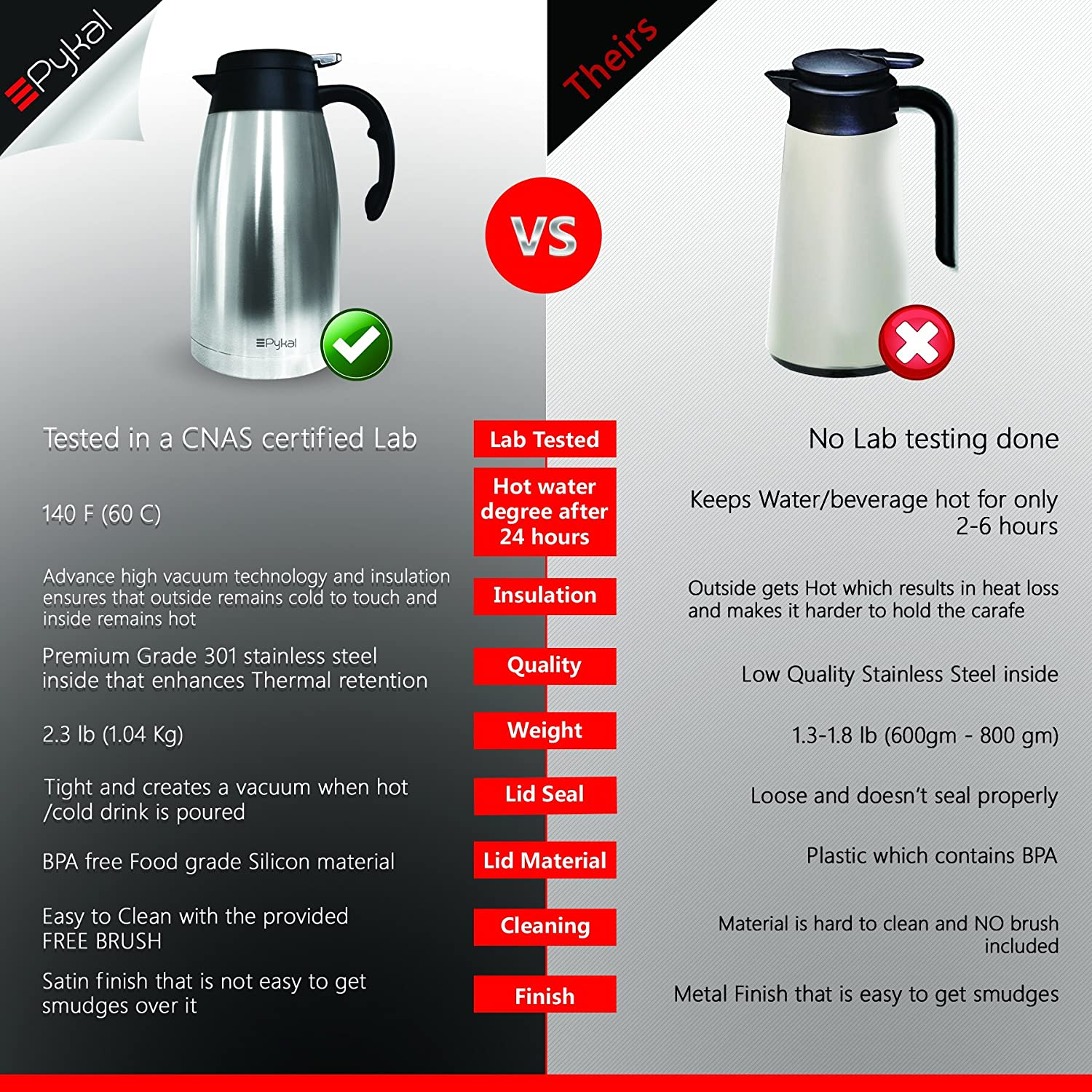 SILVER/–Satin Look HEAVY-DUTY Double Wall Vacuum Insulated Carafe Thermal Coffee Pot Thermal Coffee Carafe by PYKAL 68Oz//2 liter FREE Cleaning Brush Beverage Dispenser LAB TESTED 24HR/≥140/°F