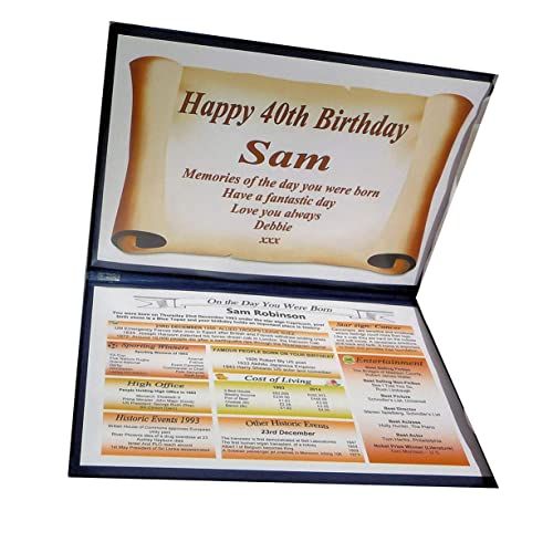 NWM Gifts 40TH BIRTHDAY GIFT