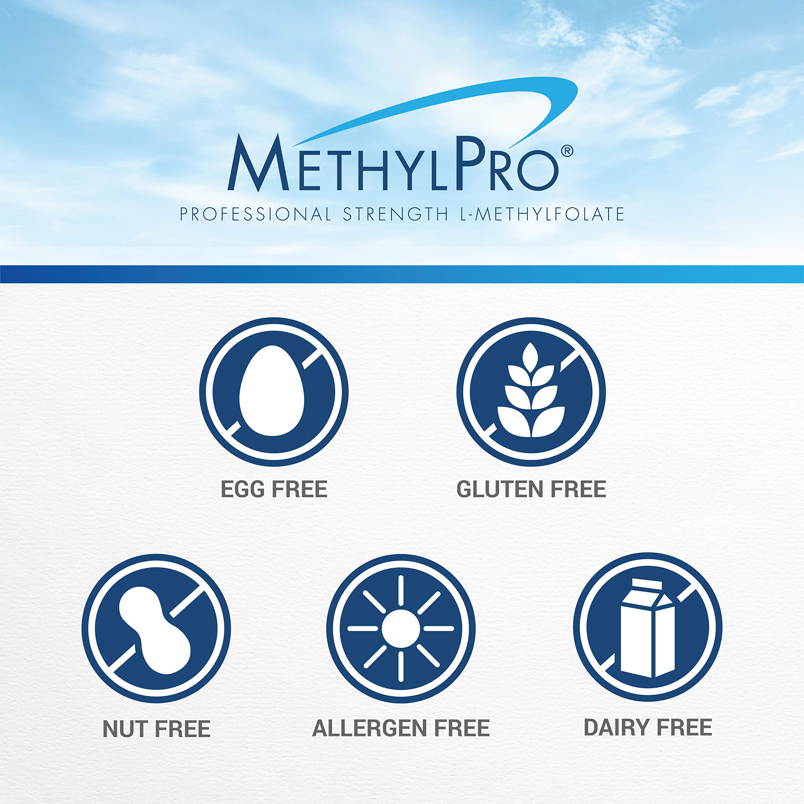 MethylPro - L-Methylfolate 15 mg - 60 Capsules, 15000 mcg Professional Strength Active Folate by Methylpro (Image #7)