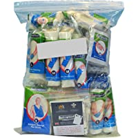 Astroplast Wallace Cameron, Kit de higiene alimentaria