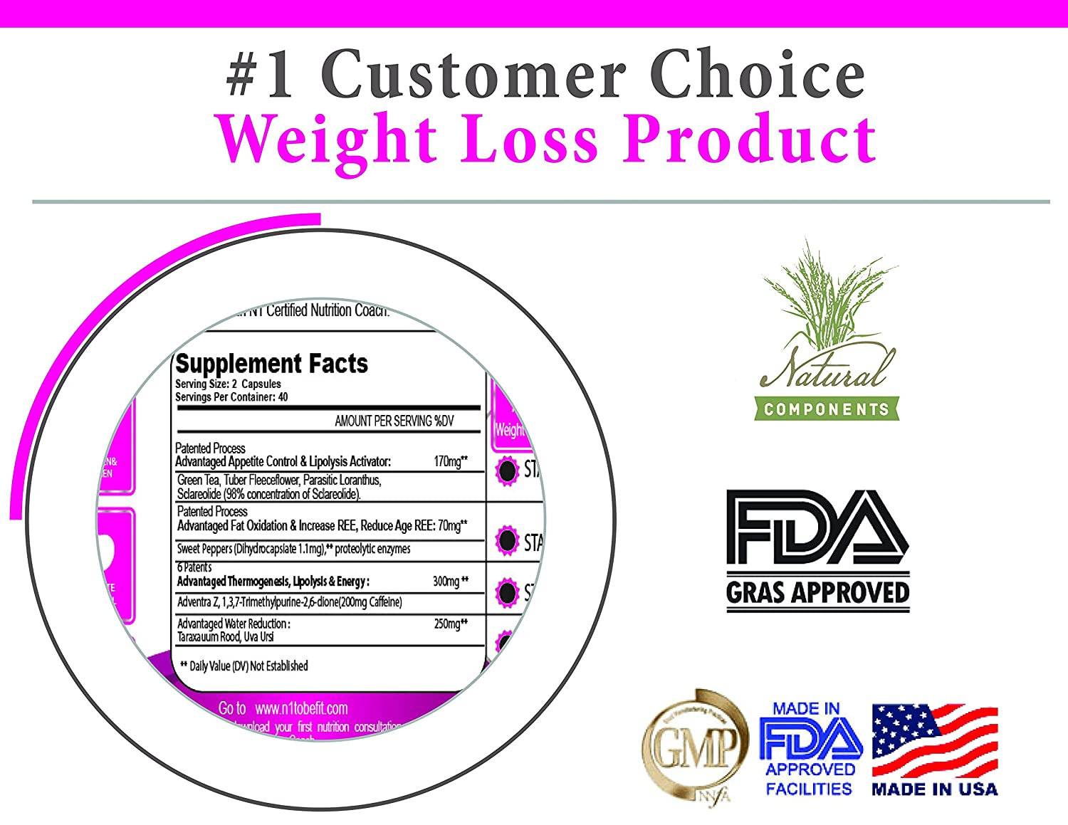 topiramate and weight loss what dose