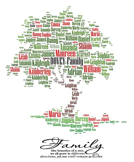 personalised family tree word art unique giftunique print picture