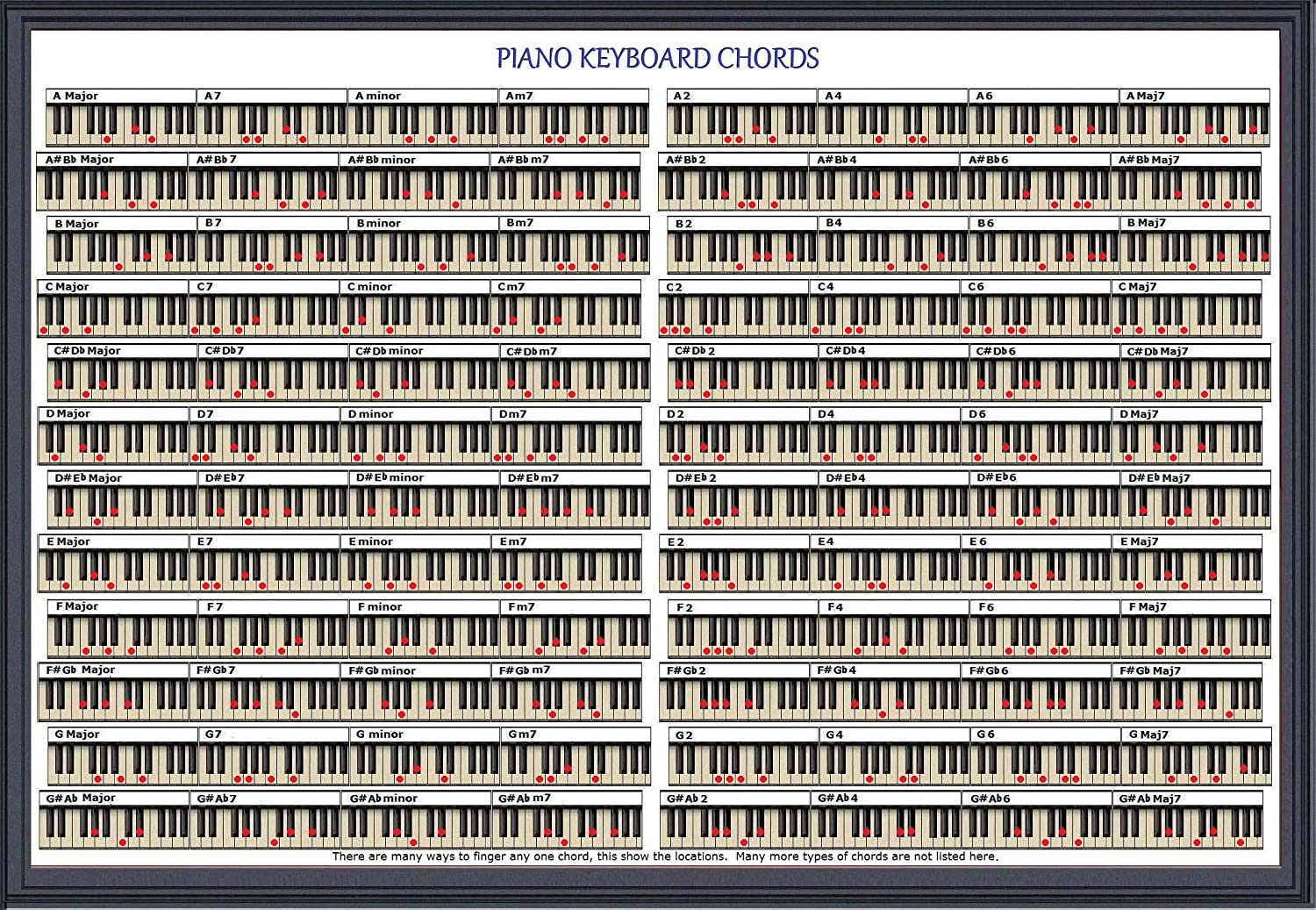 Amazon piano chord poster 13x19 with 96 chords keyboard amazon piano chord poster 13x19 with 96 chords keyboard or organ musical instruments hexwebz Choice Image
