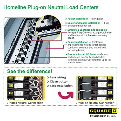 Square d by schneider electric hom3060l225pgcvp homeline 225 amp 30 square d by schneider electric hom3060l225pgcvp homeline 225 amp 30 space 60 circuit indoor main lugsload center with cover and ground bar value pack greentooth Images