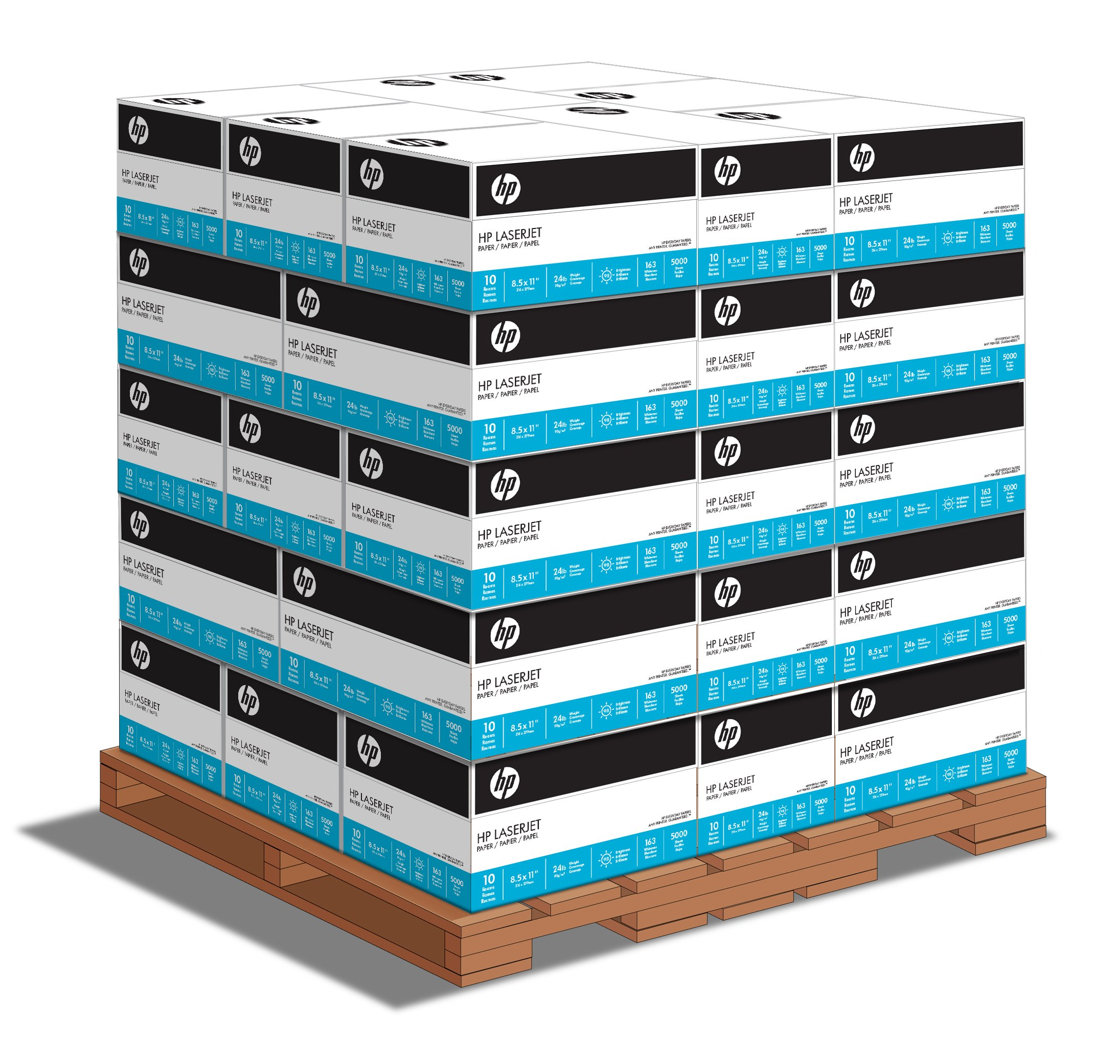 HP Paper, LaserJet, 24lb, 98 Bright, 8.5 x 11, Letter, 5000 Sheets per Carton, 32 Cartons per Pallet, 160,000 Sheets (112400PLT) Pallet Pricing, Made In The USA