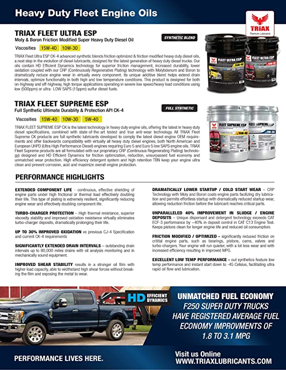 Triax Fleet Supreme ESP 5W-40 Ultimate Full Synthetic - Friction Modified -  API CK-4 Heavy Duty Diesel Engine Oil with Moly, Performance Boosted  (1