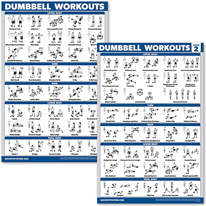 The Best Dumbbell Workout Posters For Home Gym