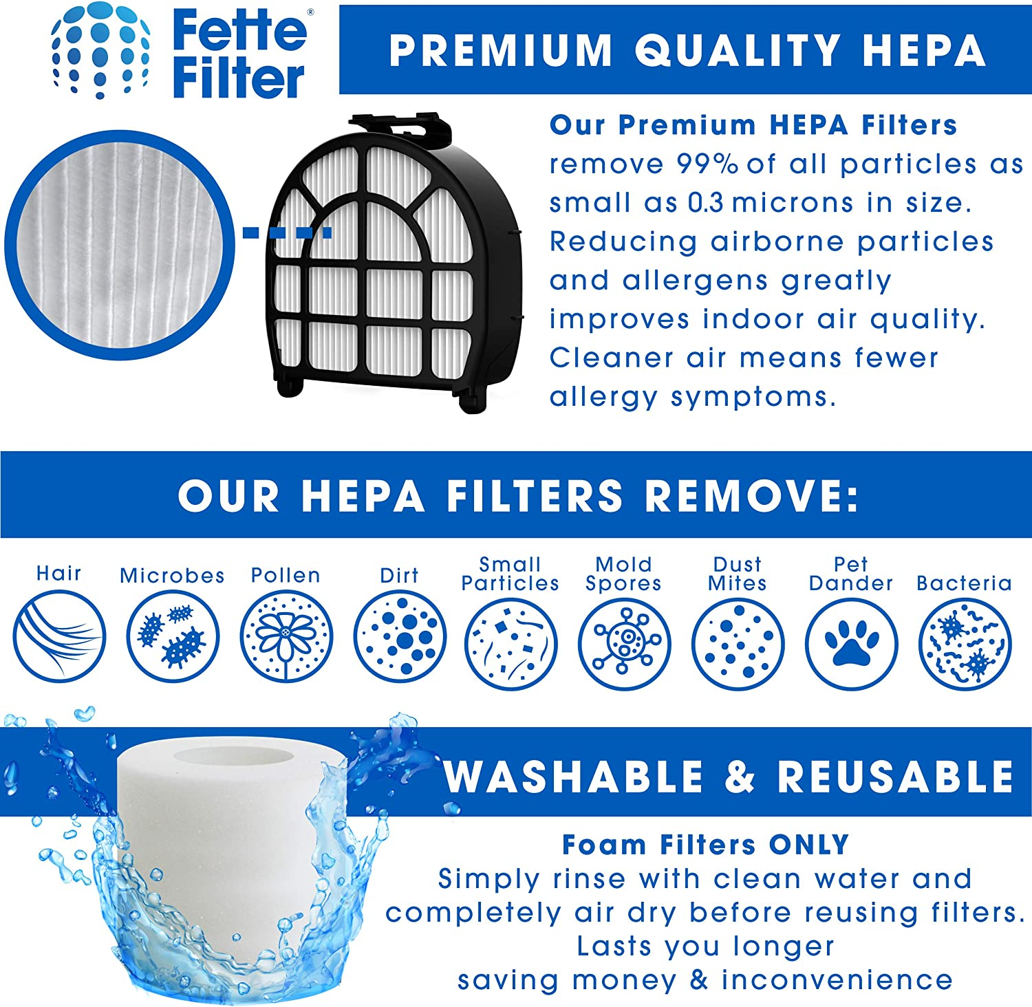 1 HEPA 1 Felt Filter Support Kit 2 Foam Fette Filter Fits LZ600, LZ601, LZ602, LZ602C,QU602QBK, QU602QBL, QU602QBX, QU602QPK, Q Compare to Parts #XHFFC600 /& #XFFLZ600 Vacuum Filter kit Compatible with Shark APEX UpLight Lift-Away DuoClean Vacuums