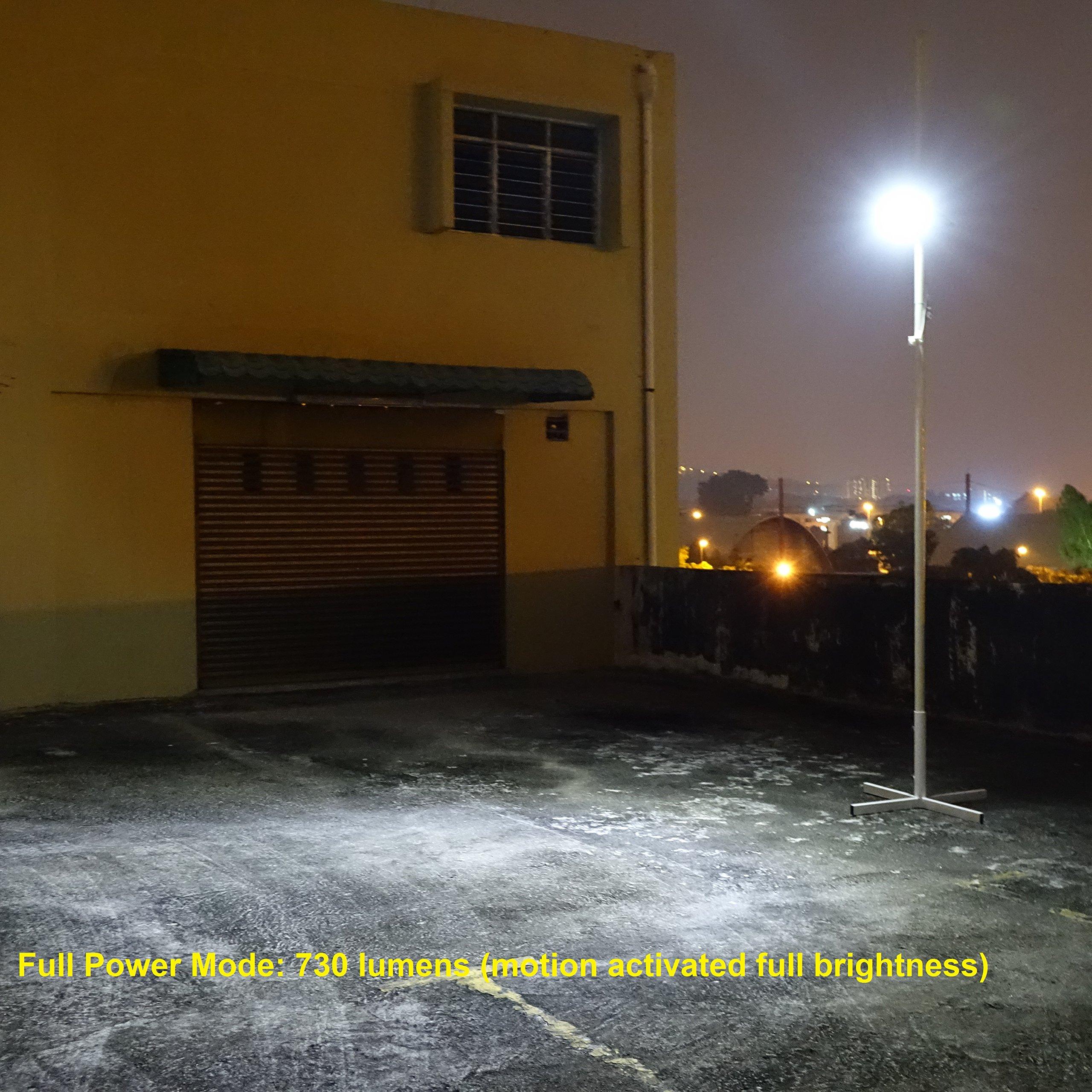 Road Signs Regulatory Signs Waterproof Weatherproof IP65 Alpha 1200X Billboard Light //// Security Light //// Flood Light for Warehouse