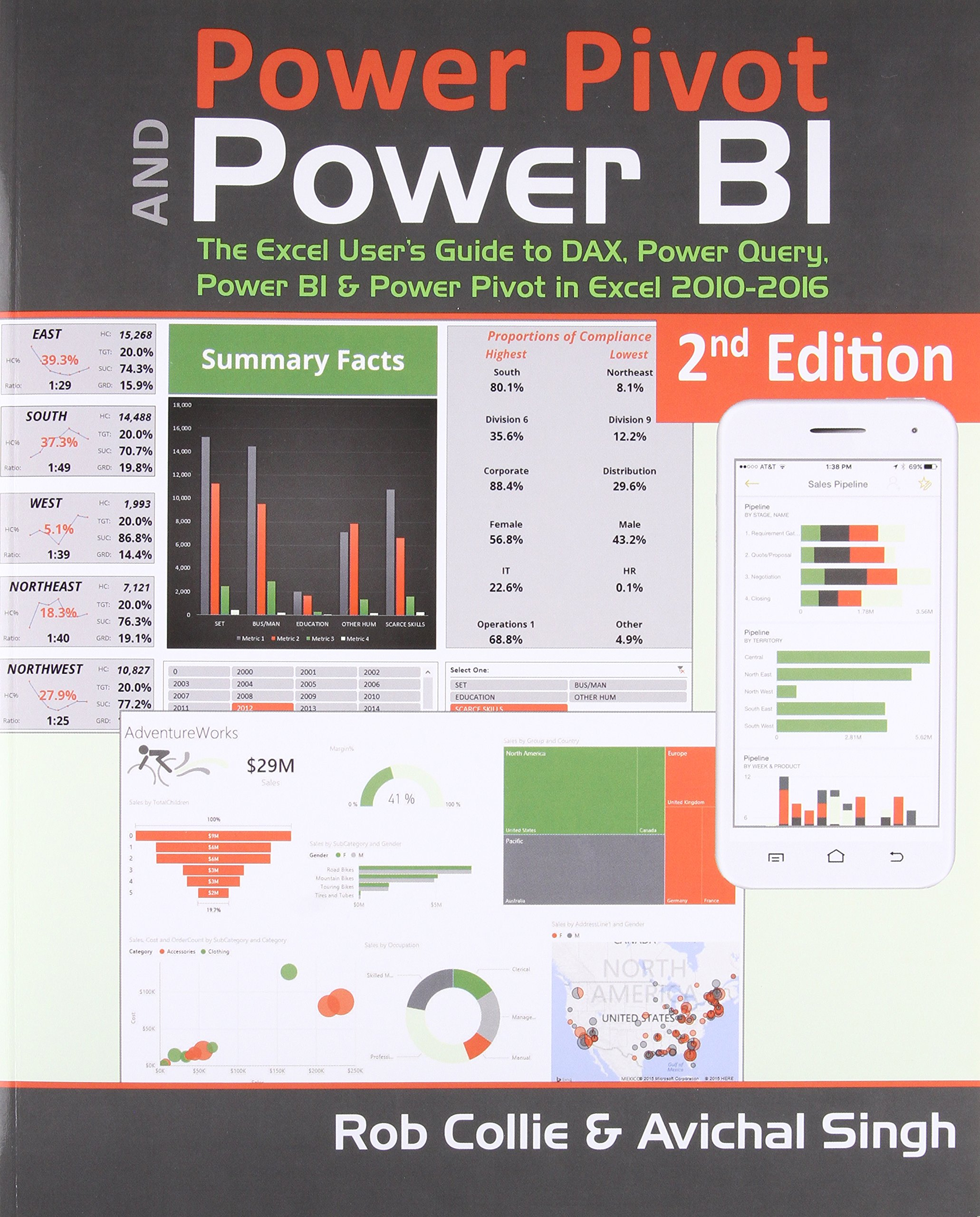 Power Pivot and Power BI: The Excel User's Guide to DAX, Power Query, Power BI & Power Pivot in Excel 2010-2016 by Holy Macro! Books