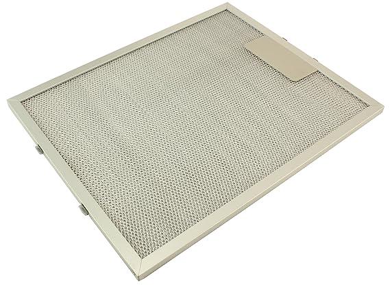 Sieb filter für scholtes hse ix dunstabzugshauben mm mm