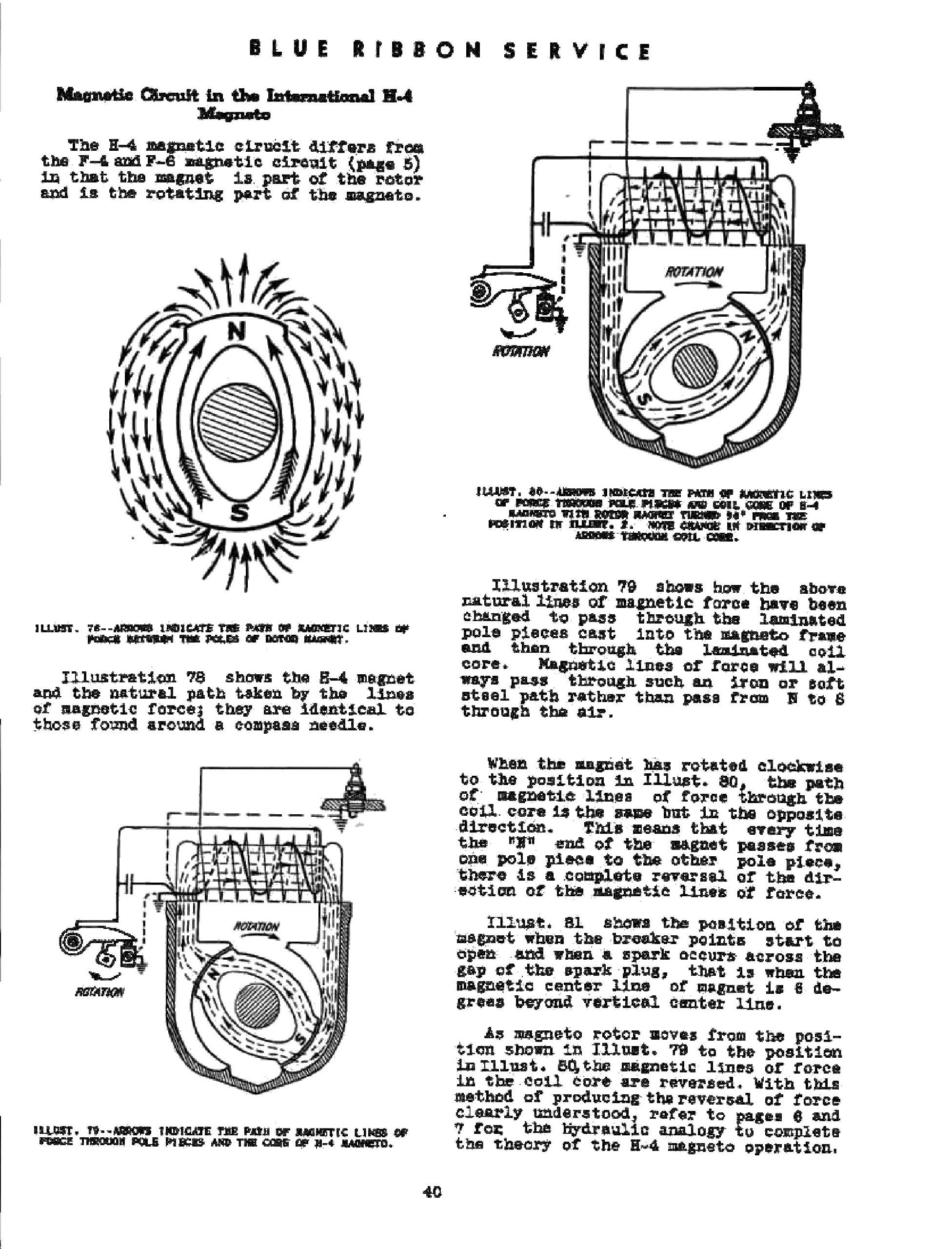 International Harvester Gss-5035 Magnetos Service Manual: IH