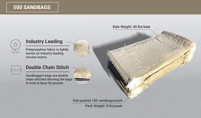 Military Grade Color: Beige 50 Sandbags Empty Poly Sandbags W//UV Protection Sandbaggy Size: 14 x 26
