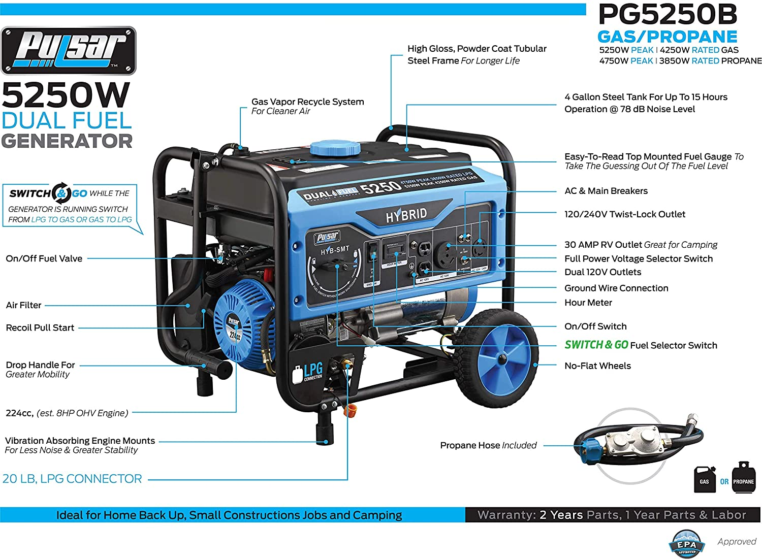 Pulsar 5 250w Dual Fuel Portable Generator With Switch Wiring A 120 Receptacle Free Engine Image For User Manual And Go Technology Pg5250b Garden Outdoor