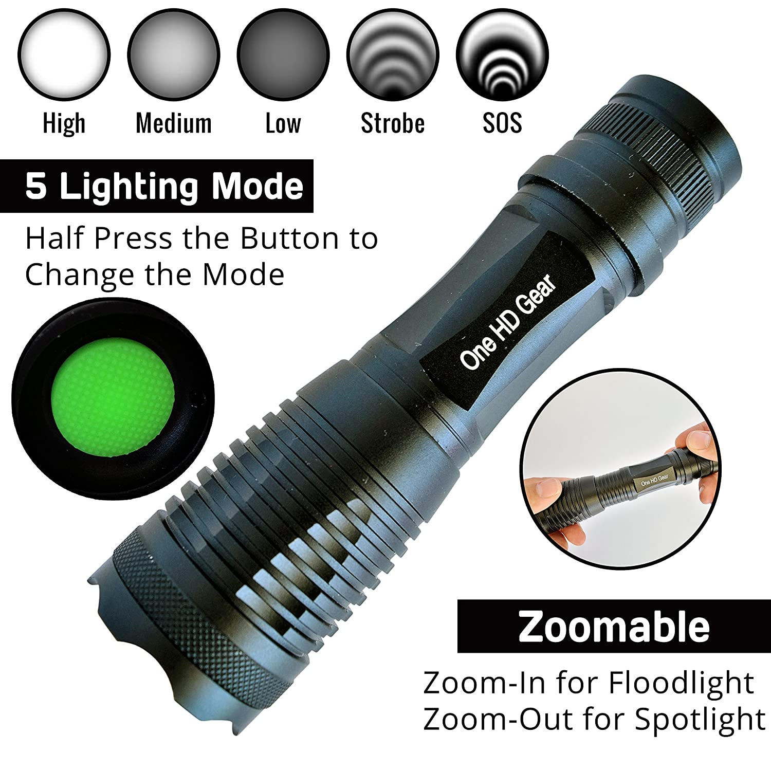 Cool Led flashlights Keep You a Safe Environment to Live