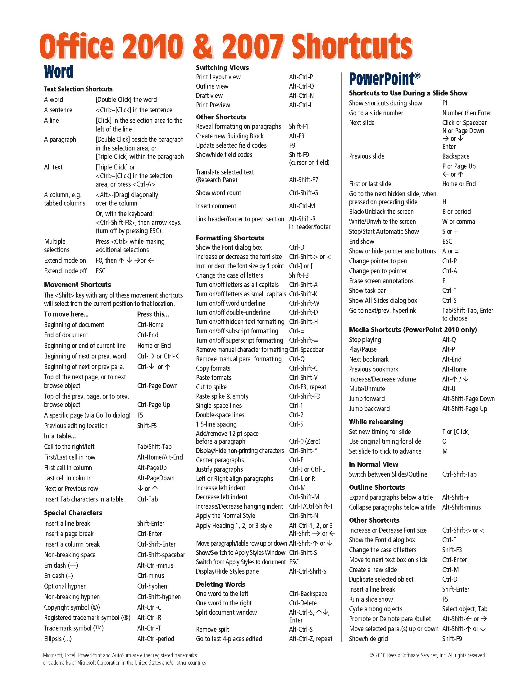 Office 2010 2007 Shortcuts Quick Reference Guide Cheat Sheet Of