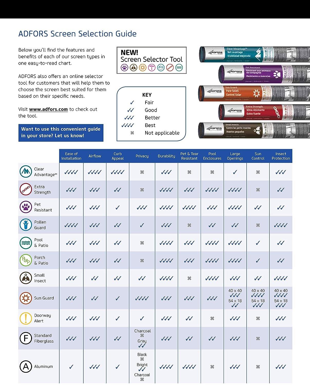 Best Of Screen Spline Size Chart