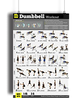 Dumbbell Exercises Workout Poster