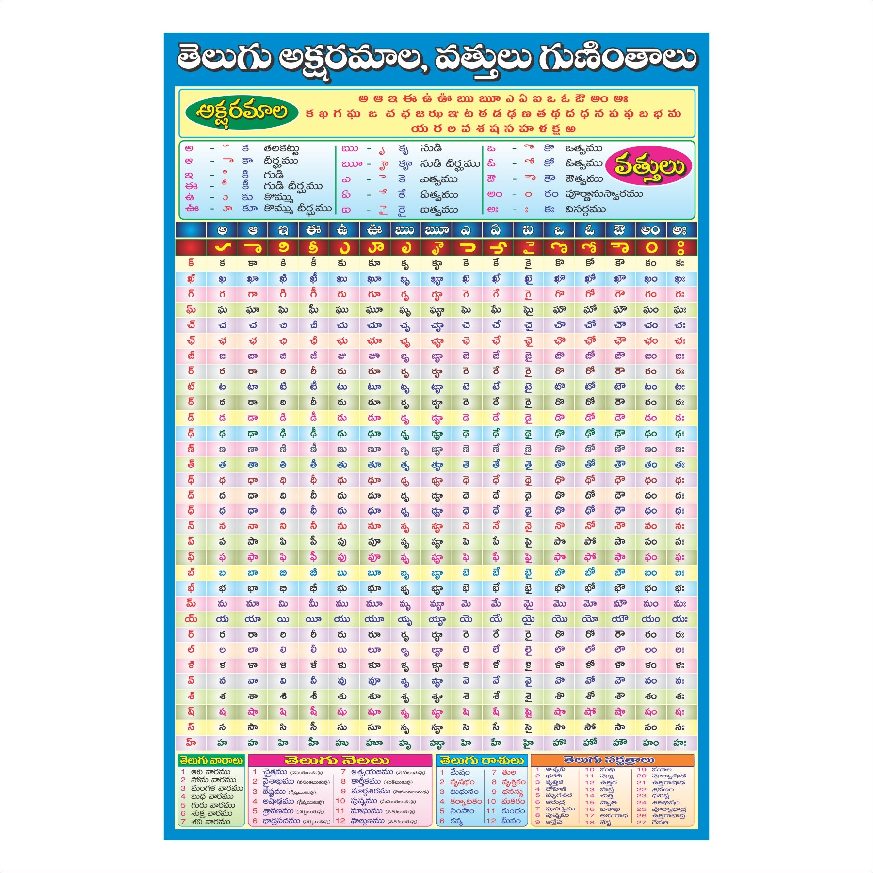 Buy Telugu Letters Chart Poster Book Online At Low Prices In India