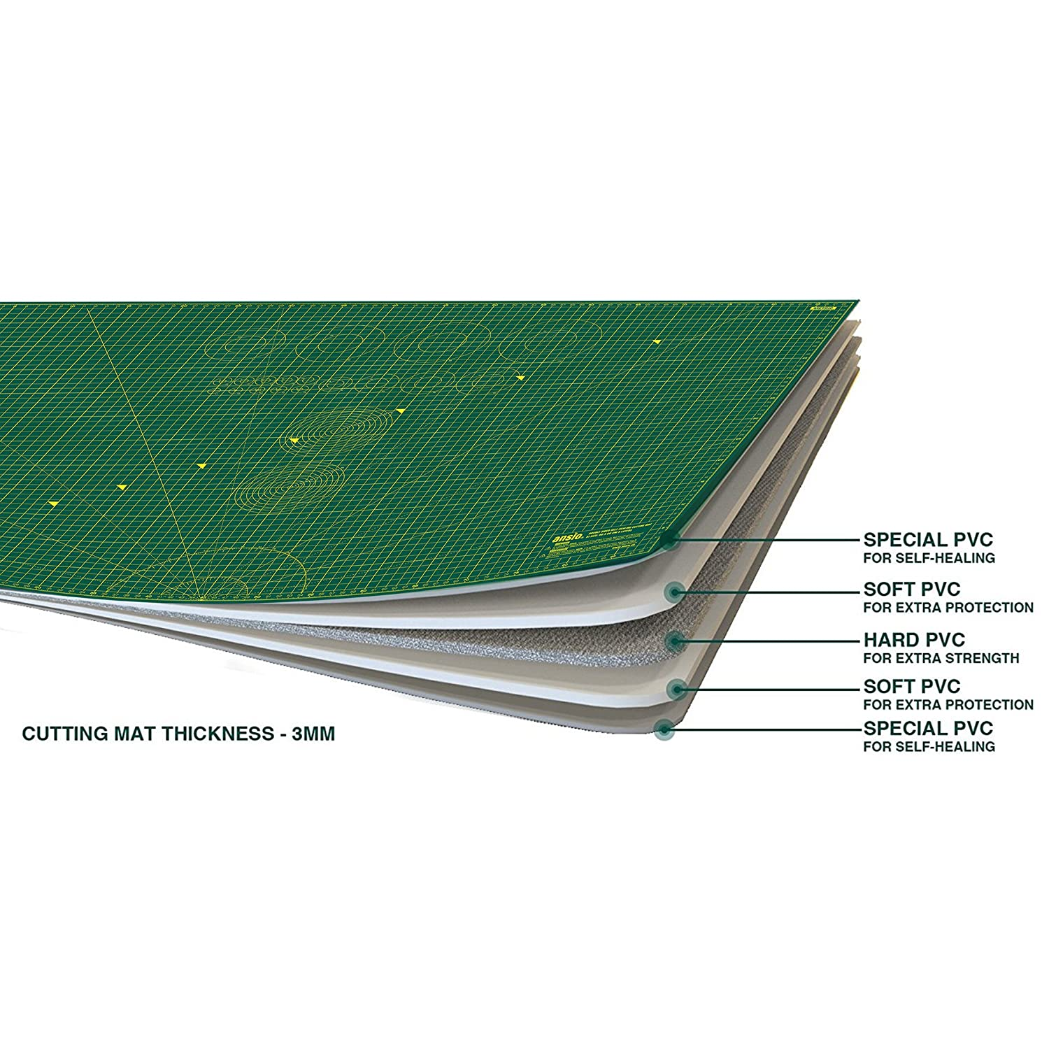 ANSIO A0 Double Sided Self Healing 5 Layers Cutting Mat Imperial/Metric 46 Inch x 33.5 Inch / 118cm x 86cm - Green