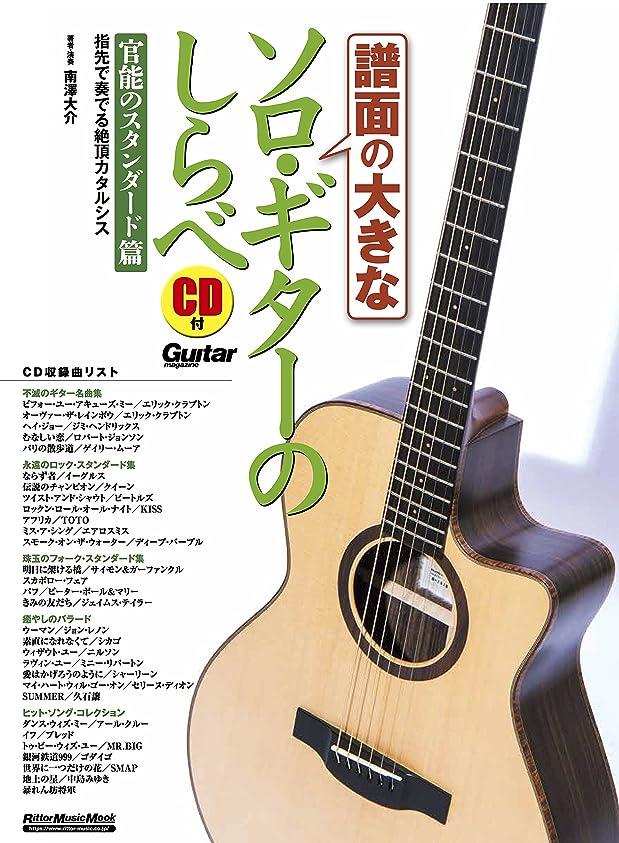 高音コースフォームピアノミニアルバム QUEEN 2
