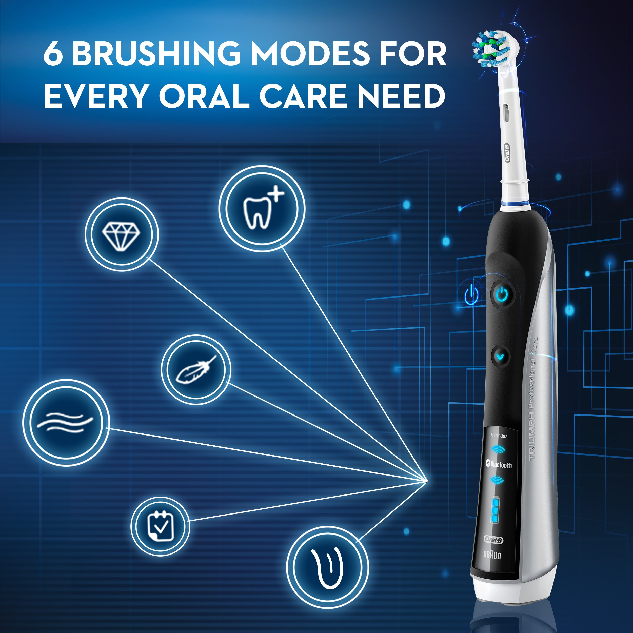 Oral-B 7000 SmartSeries Rechargeable Power Electric Toothbrush with 3 Replacement Brush Heads, Bluetooth Connectivity and Travel Case, Amazon Dash Replenishment Enabled by Oral-B (Image #5)