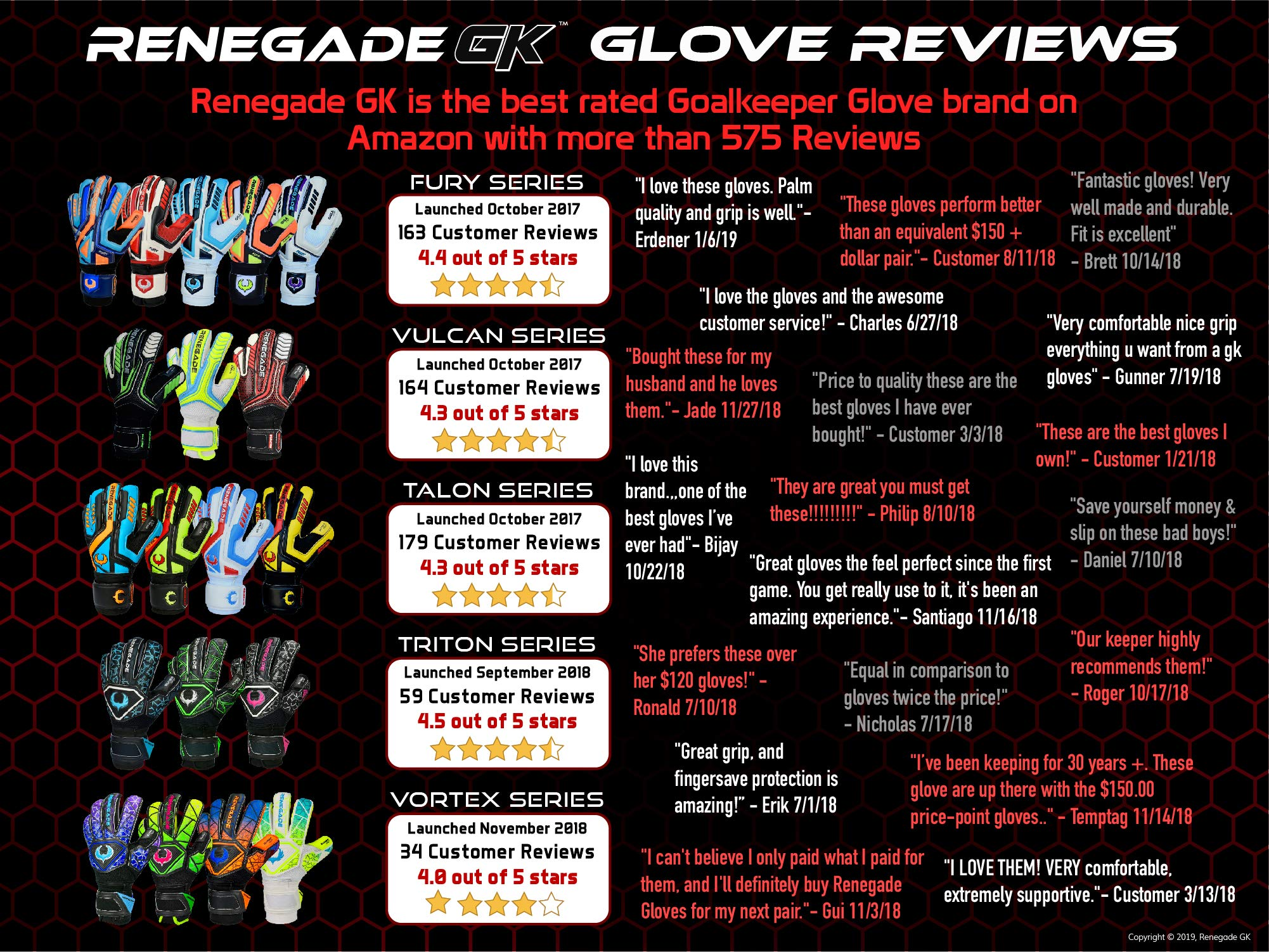 Renegade GK Fury Siege Roll Hybrid Cut Pro Level 4 Youth Goalkeeper Gloves with Pro-Tek Fingersaves - Kids Soccer Goalie Gloves Youth Size 7 - Boys & Girls Goalie Gloves Soccer - Blue, Orange, Black by Renegade GK (Image #5)