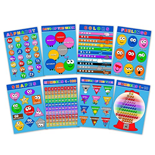 Laminated Educational Posters For Toddlers Kids