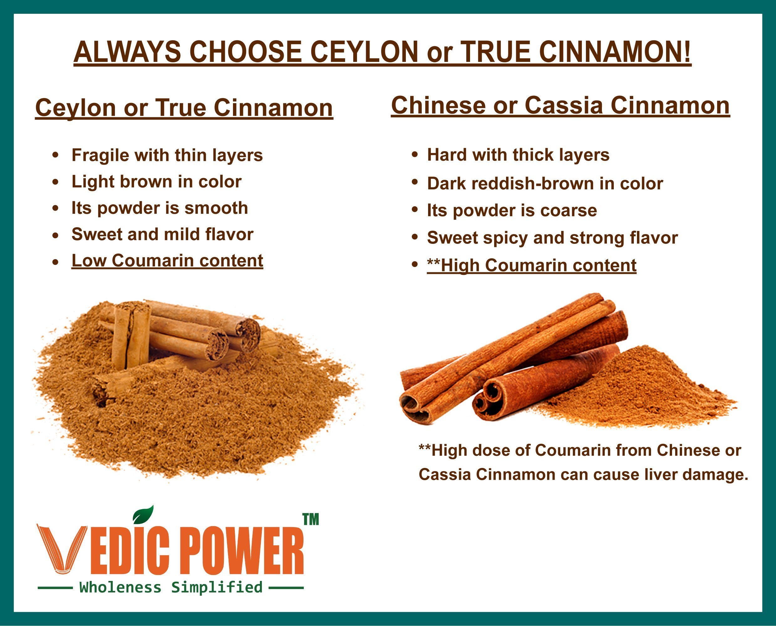 Organic Ceylon Cinnamon (UDAF Certified) 60 Capsules, 1200 mg per Serving Helps Manage Blood Sugar/Fat Levels, Boosts Heart Health, Anti-Oxidant & Immune Support by Vedic Power (TM) Wholeness Simplified (Image #4)