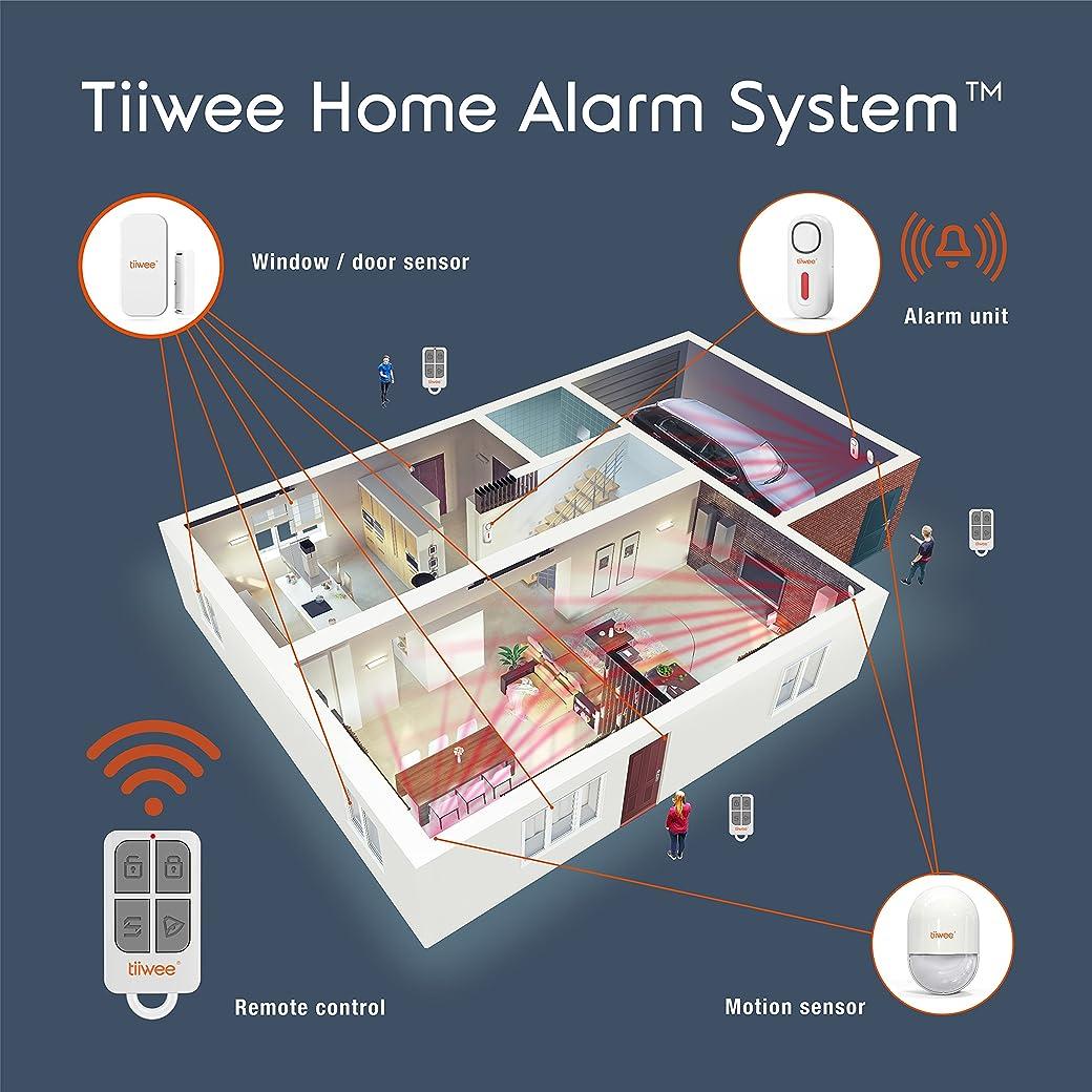 tiiwee Kits Alarmas Hogar Inalámbrica A1 Interior