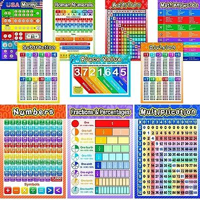 12 Piezas Póster Educativo de Matemáticas para Niños con 80 Puntos de Pegamentos para Enseñanza Primaria y Secundaria de Multiplicación División Suma Resta Fracciones Decimales, 16 x 11 Pulgadas: Oficina y papelería