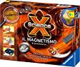 IL MAGNETISMO SCIENCE