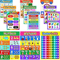 Blulu Educational Preschool Poster for Toddler and Kid